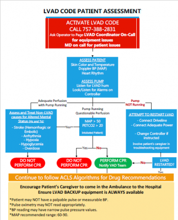 LVAD Patients-Update to TREATMENT/CPR Guidelines