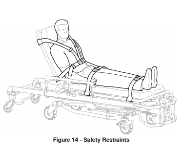 Securing your Patient to the Stretcher-You Must Use the Shoulder Straps